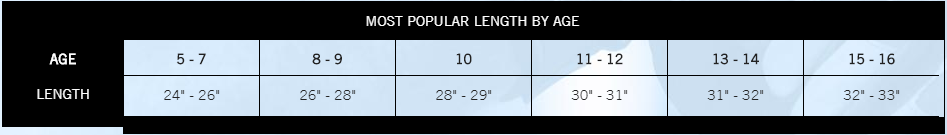 Choose The popular Length for you