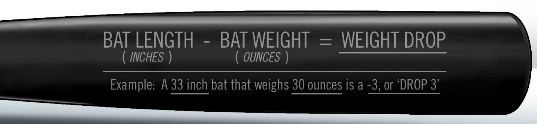Choose Weight for a baseball bat