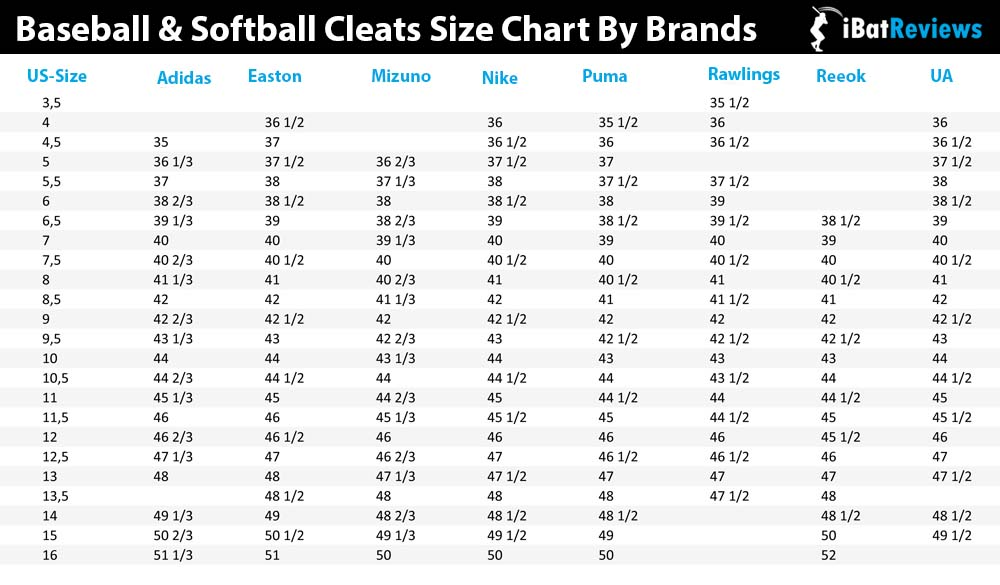 Baseball & Softball Cleats Size Chart By Brands