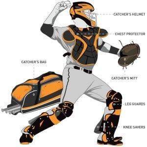 Youth Catchers Gear
